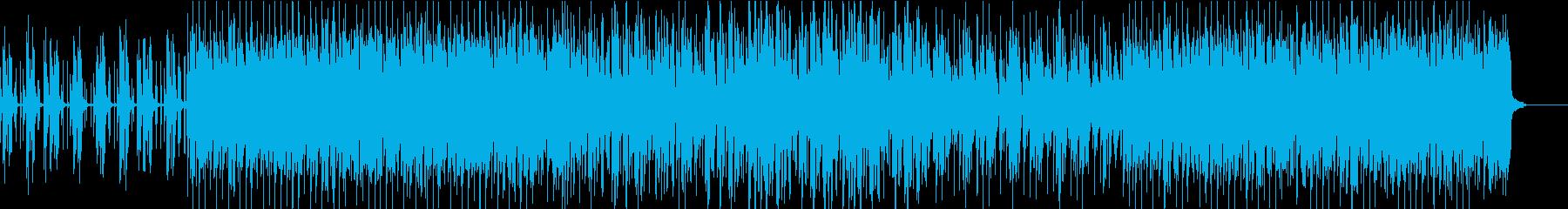 ゆるくてほのぼのして軽快なBGMの再生済みの波形