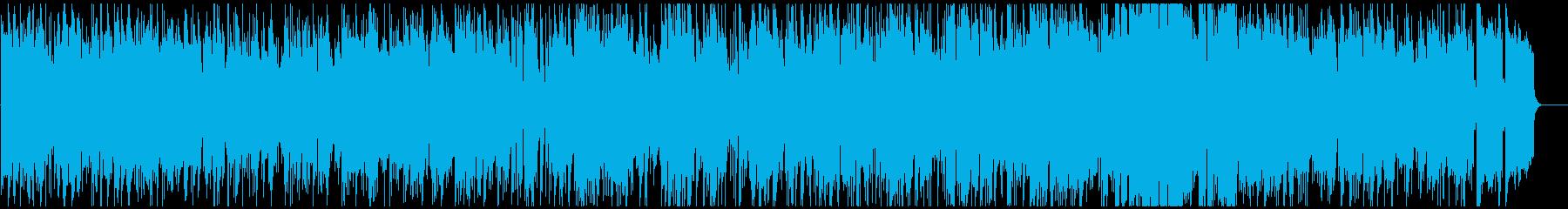 ランチタイムのカフェっぽいジャズボッサの再生済みの波形