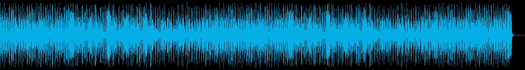 エネルギッシュでハッピーなジャズの再生済みの波形