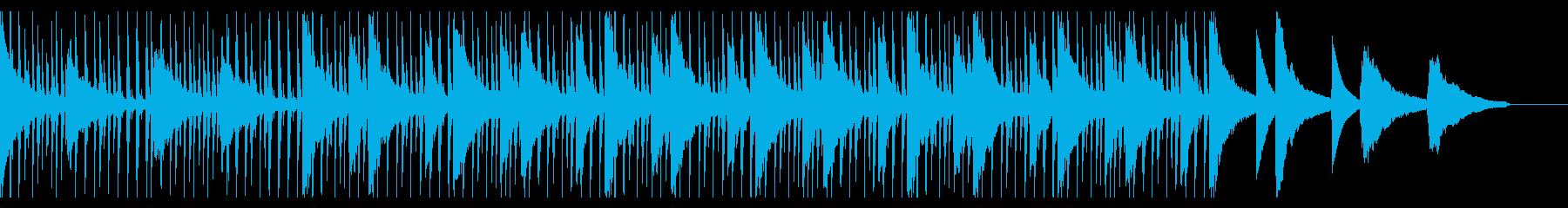 ネオソウル 爽やかソウルフルドラムの再生済みの波形