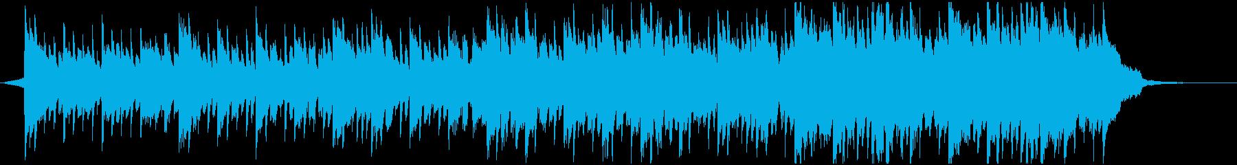 ブレイクビーツ コーポレート アク...の再生済みの波形