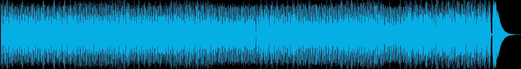 コミカルなシンセ・ボイスなどポップEDMの再生済みの波形