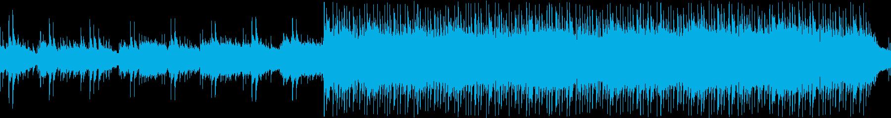 メロウで陶酔感のあるエレクトロニカループの再生済みの波形