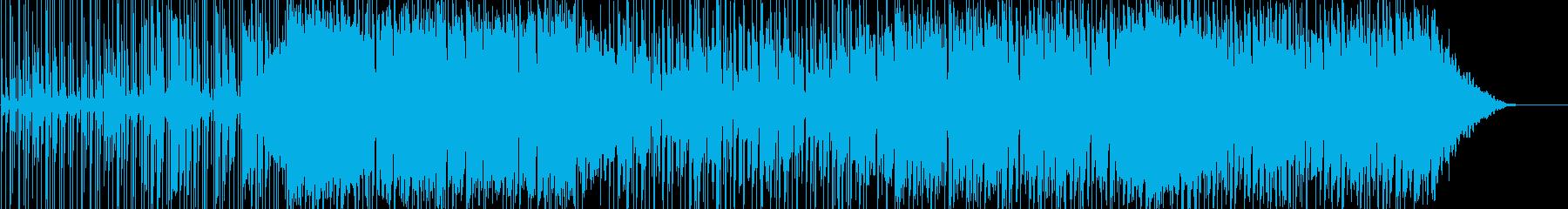 かわいい雰囲気のエレクトロポップスの再生済みの波形