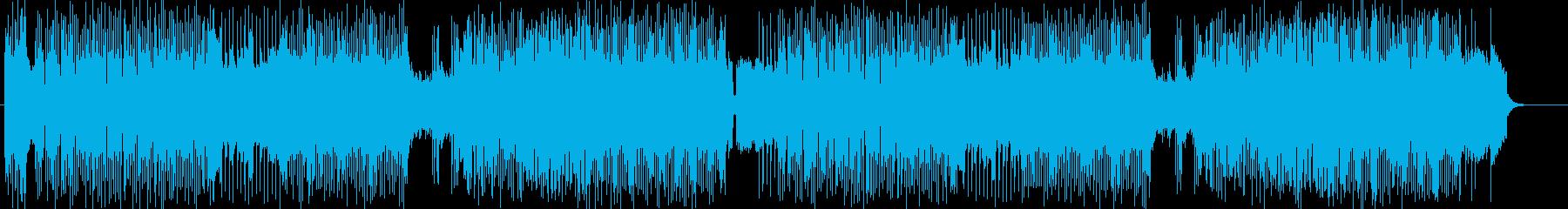 「HR/HM」「ROCK」BGM308の再生済みの波形