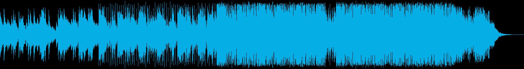 かなり前衛的なエレクトロオーケストラの再生済みの波形