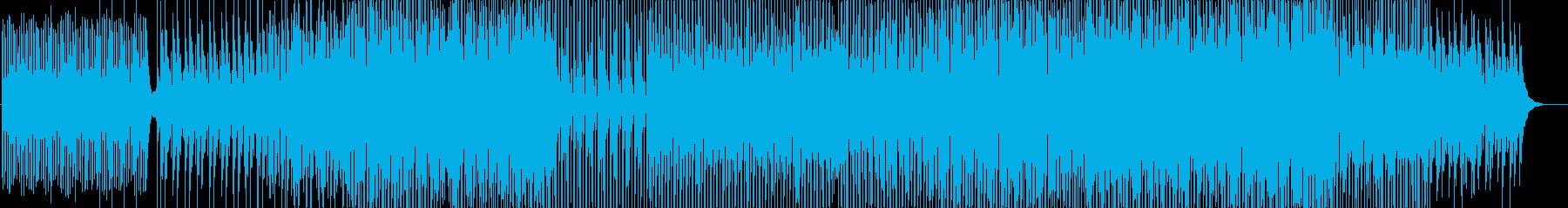 ナチュラル-EDM-PV-GoPro-爽の再生済みの波形