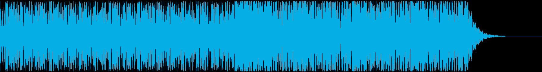 【EDM】ロング7、ミディアム3の再生済みの波形