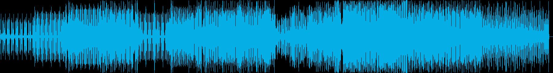 テクノ風味なクリックハウスの再生済みの波形