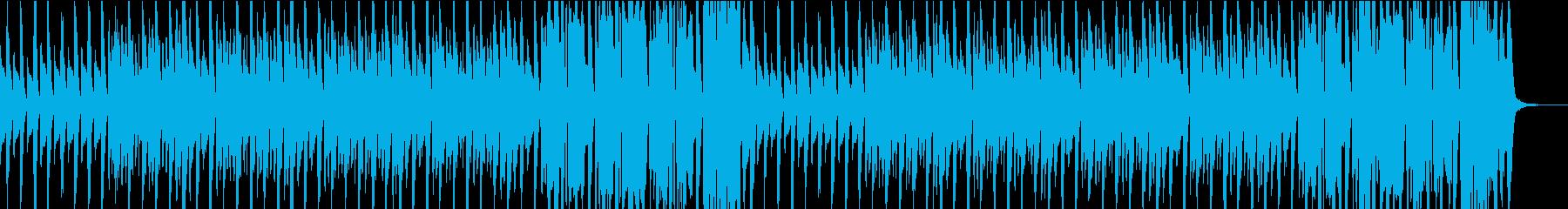 ほのぼのしてかわいいマリンバのBGMの再生済みの波形