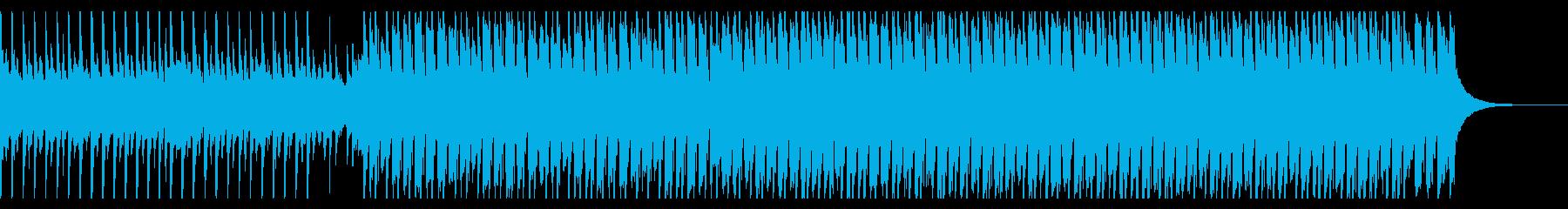 アップビートでハッピーポップ(60秒)の再生済みの波形