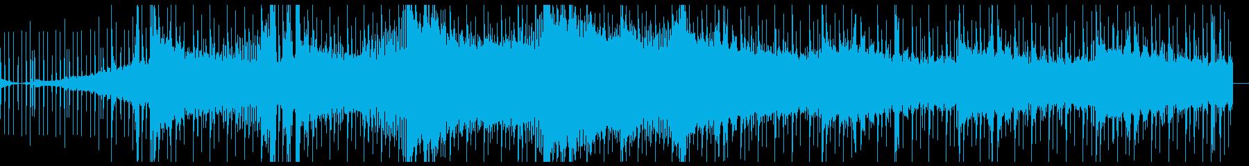 静かに始まる、わくわくする物語の序曲の再生済みの波形