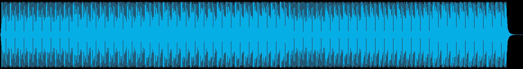 シンプルなダンスビート 広告・CM等にの再生済みの波形