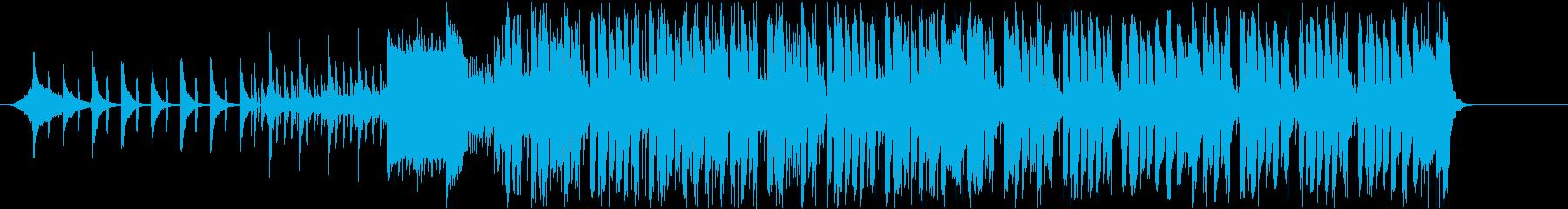 おしゃれで爽やかなEDMの再生済みの波形