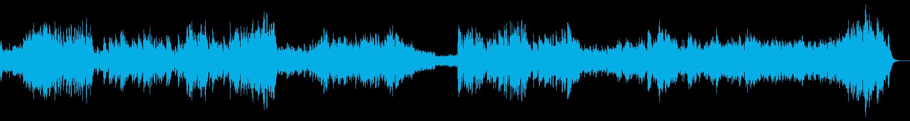 積乱雲の発生と夏空を表現したオーケストラの再生済みの波形
