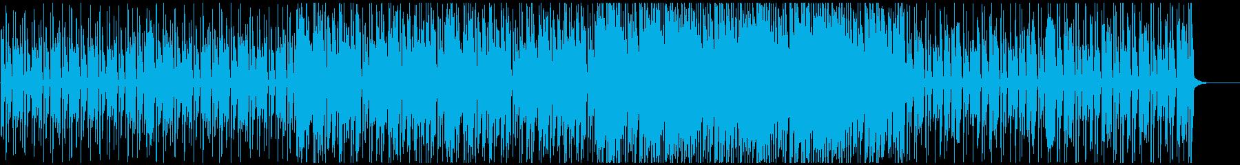 ノリノリでスピーディなブラス・ポップの再生済みの波形