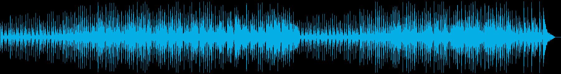 キラキラ可愛いモフモフした印象のBGMの再生済みの波形