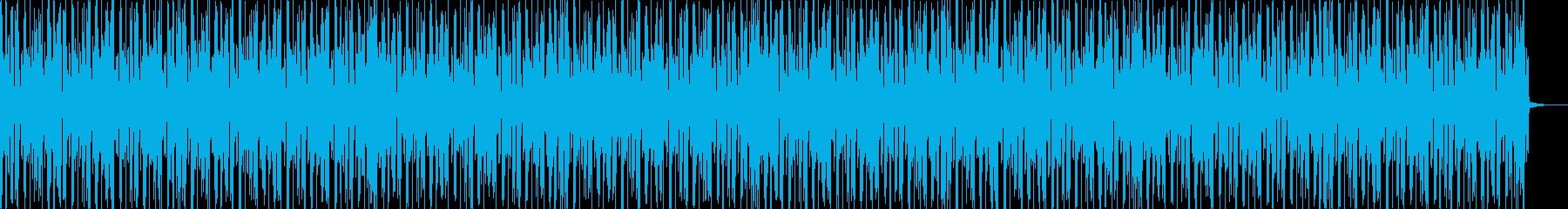 YouTubeヒップホップ・日常・楽しいの再生済みの波形