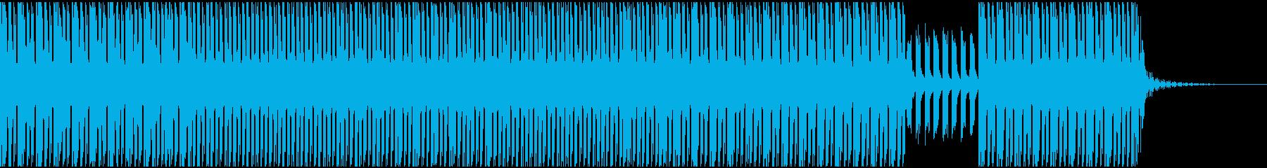 チェロのかすれ音(テクノベース)の再生済みの波形
