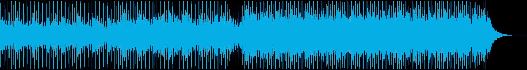 楽観的(60秒)の再生済みの波形