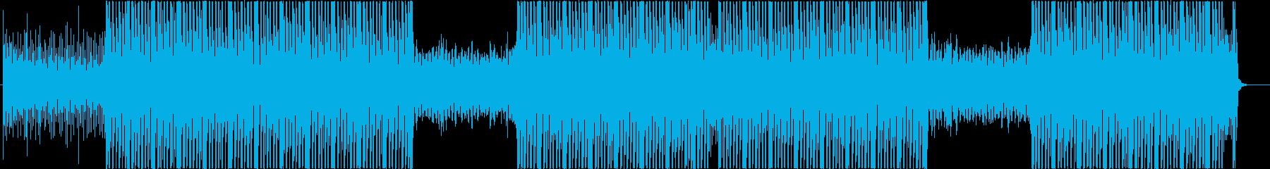 幻想的なシンセウェーブポップ♬の再生済みの波形