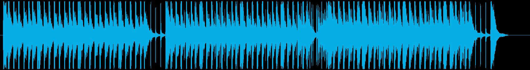 ファンキー、エネルギッシュ!リズムBGMの再生済みの波形