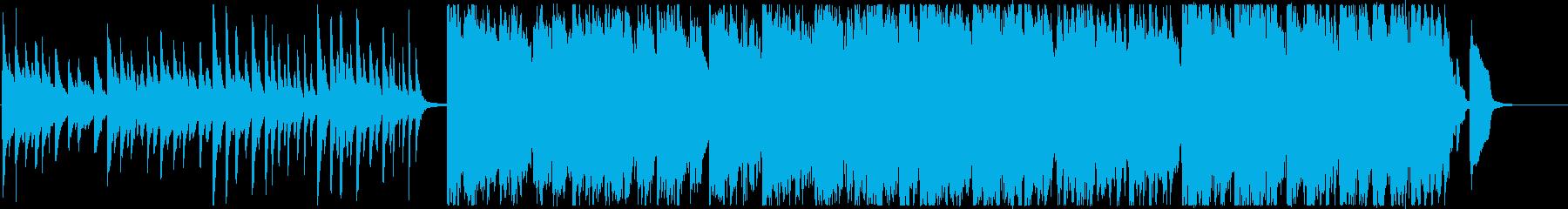ピアノやマリンバを使用したポップな曲の再生済みの波形