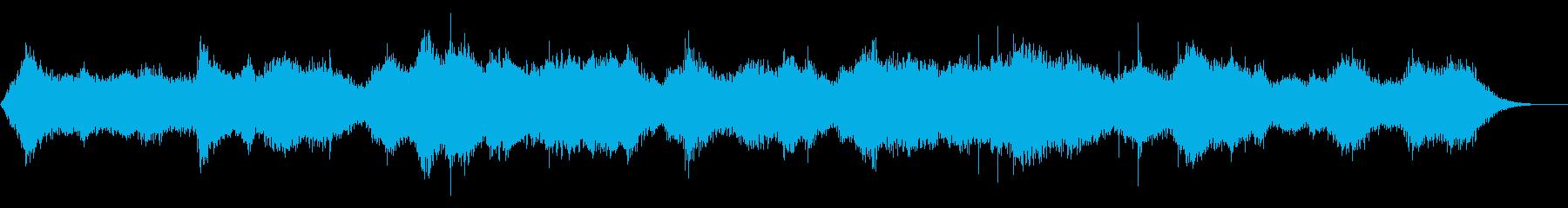 背景音(ホラー)の再生済みの波形