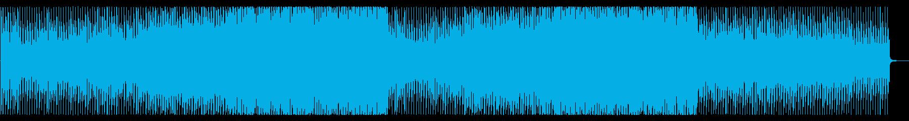 エレクトロ調のダンジョン・ボス戦風BGMの再生済みの波形