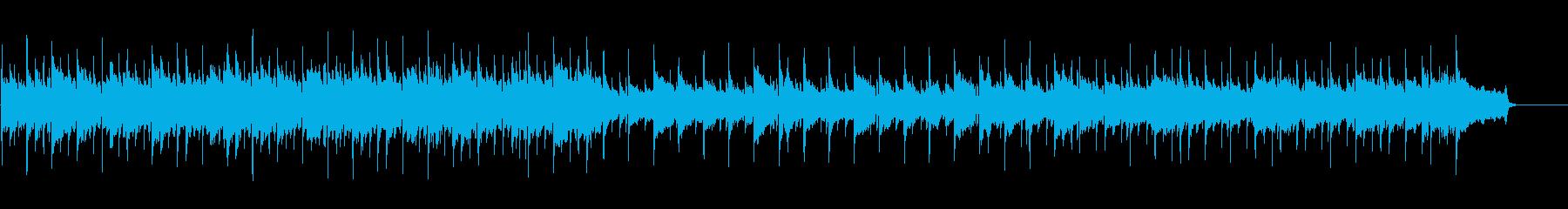 小さく聞こえるサックスの穏やかバンド曲の再生済みの波形