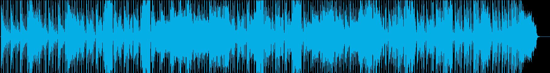 某企業様の企業PVを見ながら制作しましたの再生済みの波形