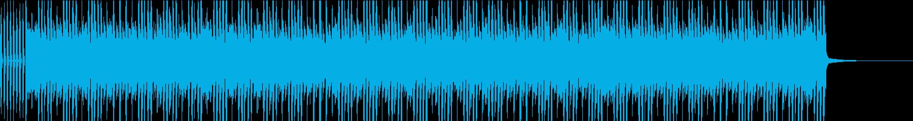 サイファービート4の再生済みの波形