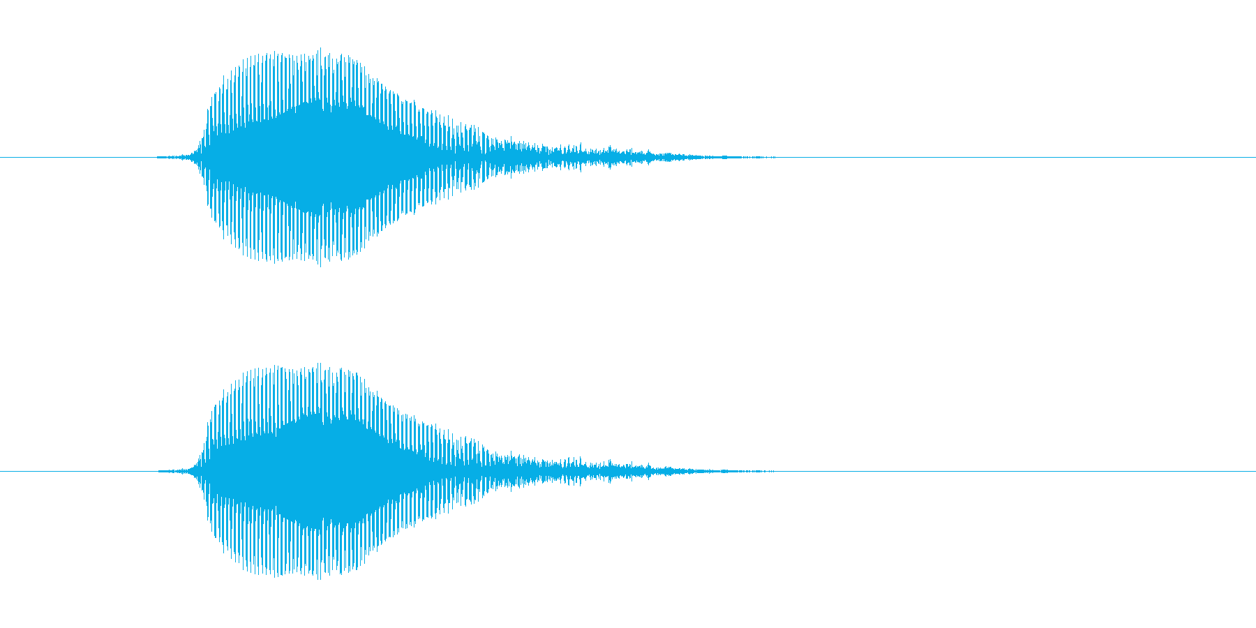 ほっ! の再生済みの波形