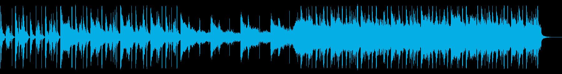 ボディパーカッションを使ったロックの再生済みの波形