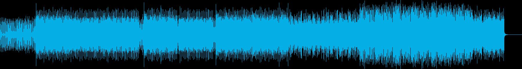 電気研究所パルスバウンスダンスビー...の再生済みの波形