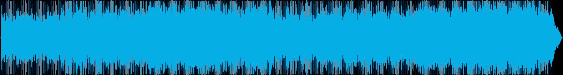 不思議な雰囲気かコミカルに変化するBGMの再生済みの波形