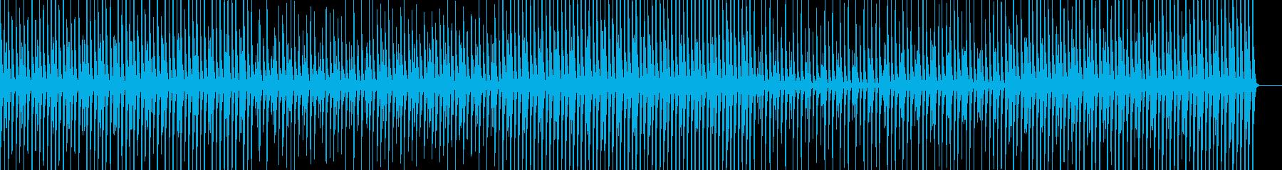 ブラジルのカポエイラ風BGMの再生済みの波形