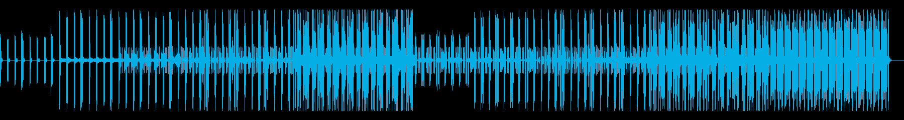 シンセ ダーク サイバー トラップの再生済みの波形