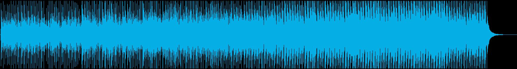 かわいいマーチ風ポップYouTube系の再生済みの波形