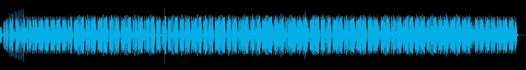 トラップ ヒップホップ 積極的 焦...の再生済みの波形