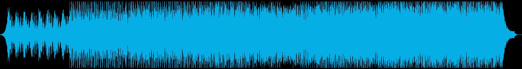 サイエンスコーポレートの再生済みの波形