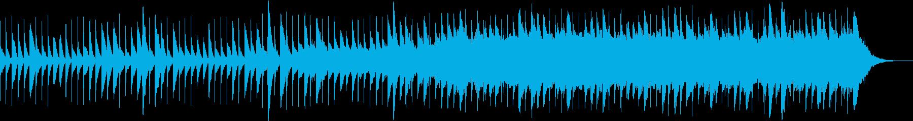 Cool Atmosphereの再生済みの波形