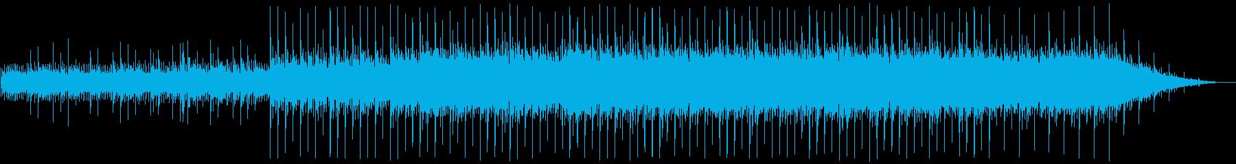 子供の知的好奇心をイメージした可愛い曲の再生済みの波形