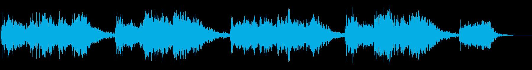 サスペンス系サウンド 恐怖 不安 緊張感の再生済みの波形