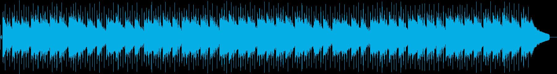 リラックス、チルアウトの再生済みの波形