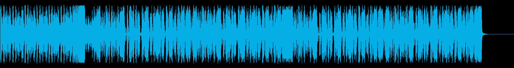 企業VP・Future Bass  cの再生済みの波形