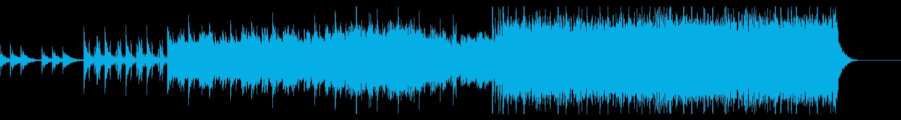 ゆっくり広がりながら展開するポストロックの再生済みの波形