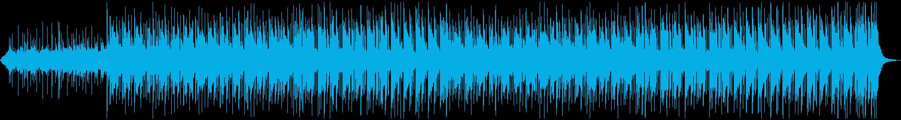 レゲトン ラップ ポジティブ 明る...の再生済みの波形