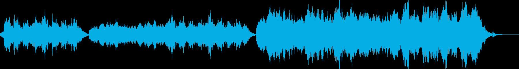 安らかな気持ちになれる楽曲の再生済みの波形