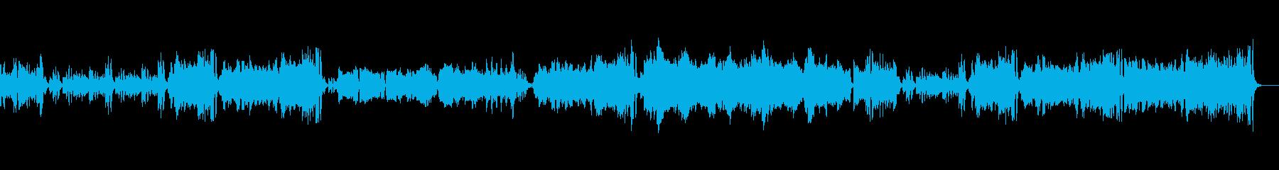 筋トレ・フィットネス用生演奏リコーダーの再生済みの波形